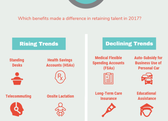 Infographic_trends_employee_benefits