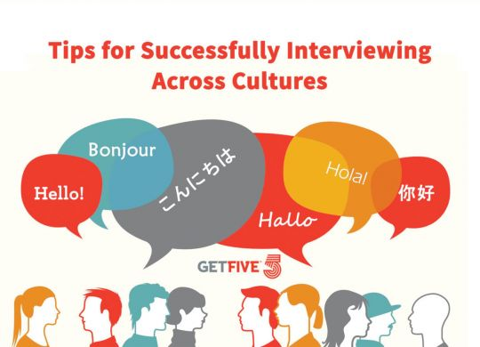 Tips-for-successfully-interviewing-across-cultures